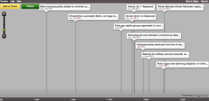 Timeline, Major LGBTQIA Events in Russian History. Click image for interactive timeline.